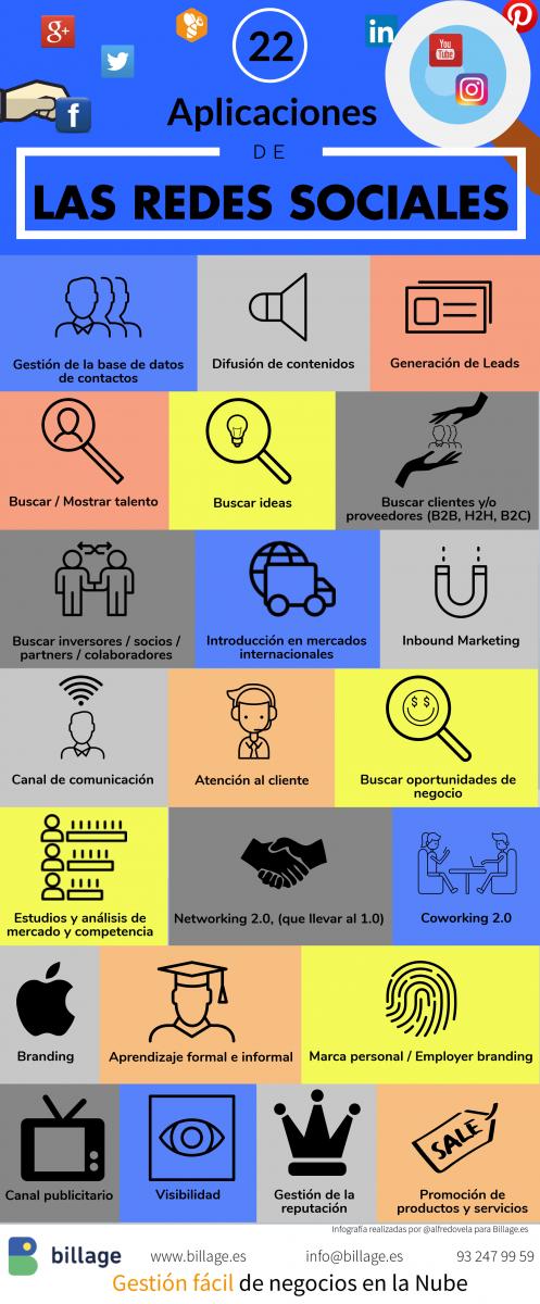 Infografía redes sociales empresa