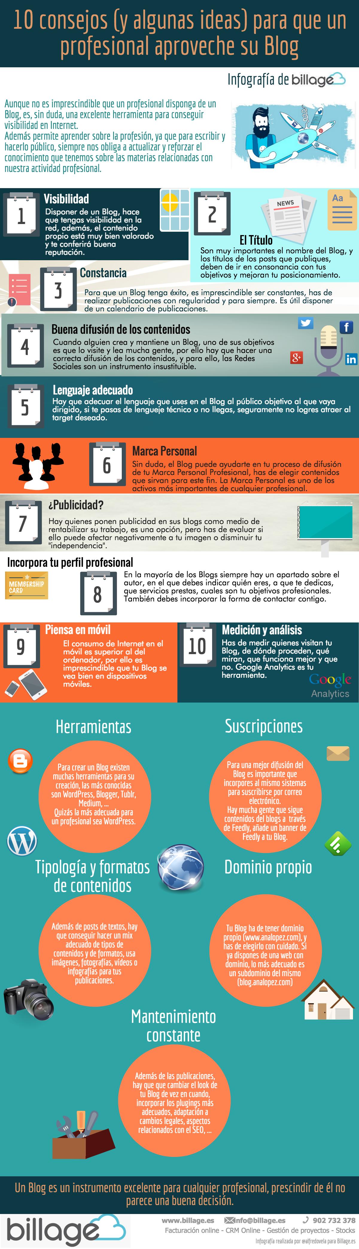 10 consejos (y 5 ideas) para que un profesional aproveche su Blog