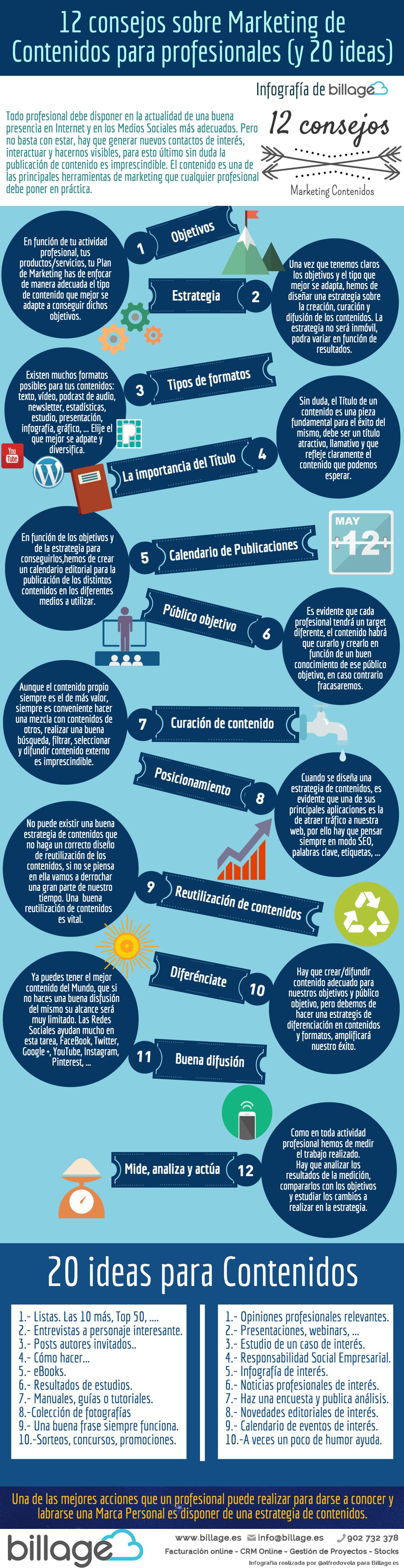 12 consejos sobre Marketing de Contenidos para profesionales (y 20 ideas)