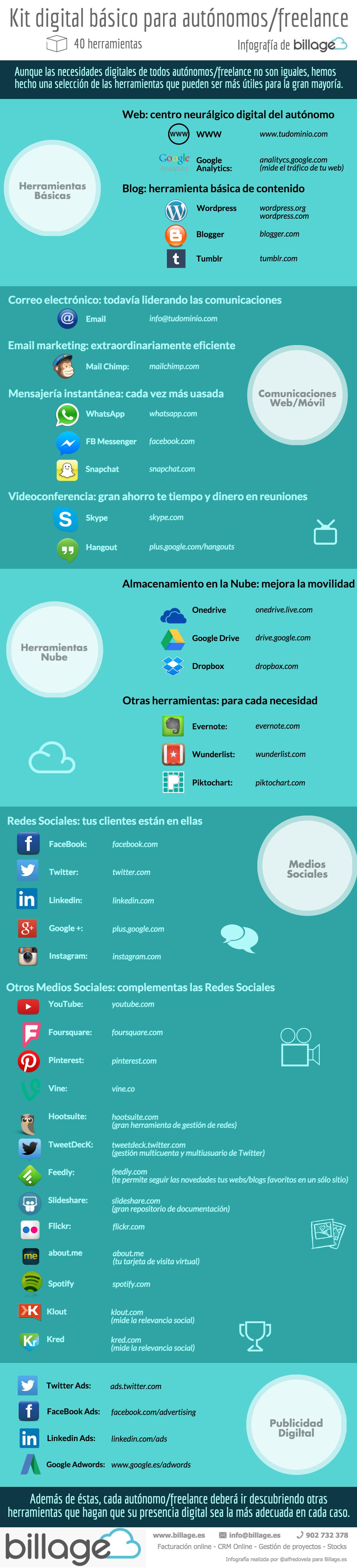 40 herramientas digitales para el autónomo/freelance