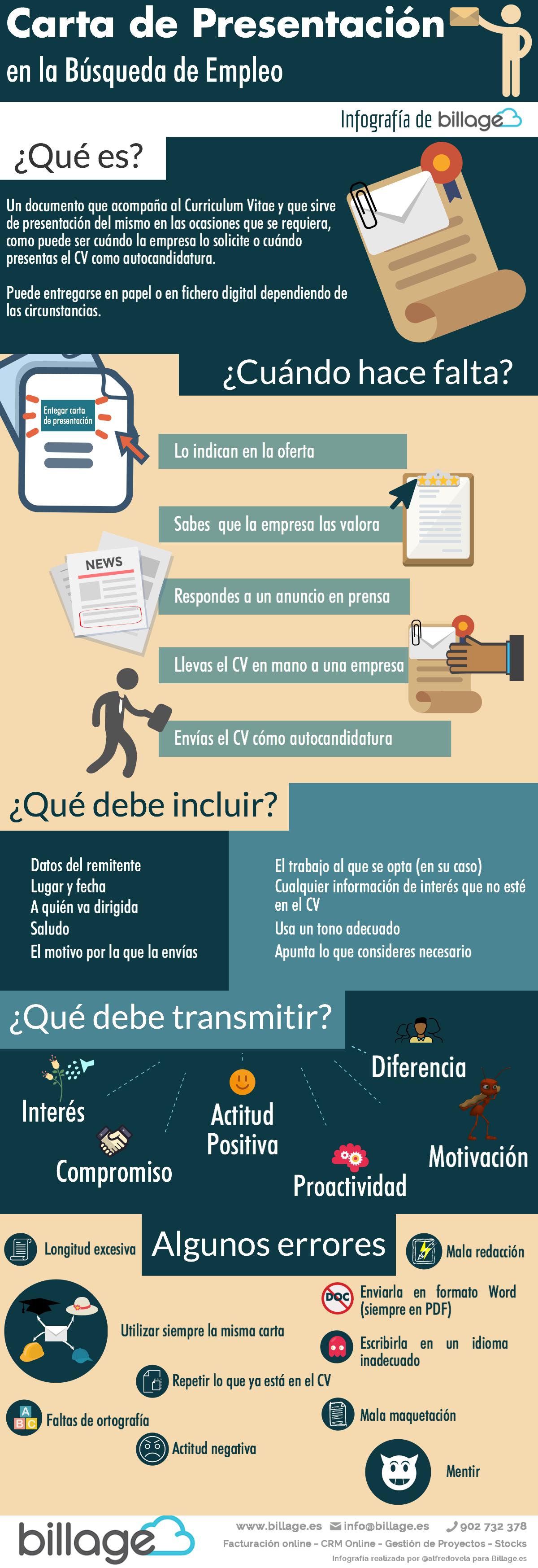 La Carta de Presentación en la Búsqueda de Empleo